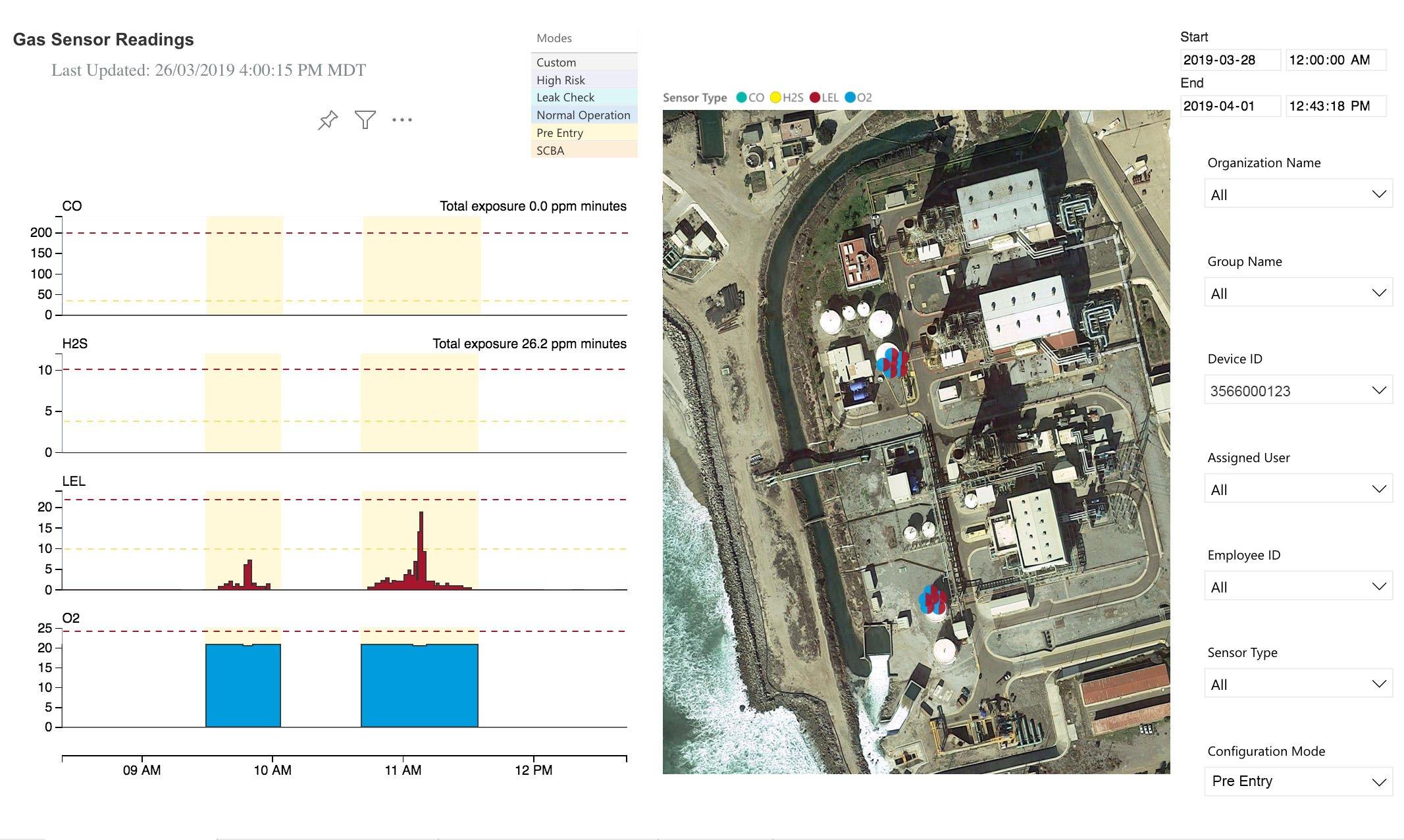 Blackline Analytics Gas Sensor Readings report