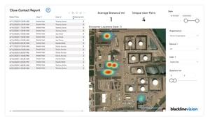 Blackline Safety Close Contact Blackline Analytics report 2