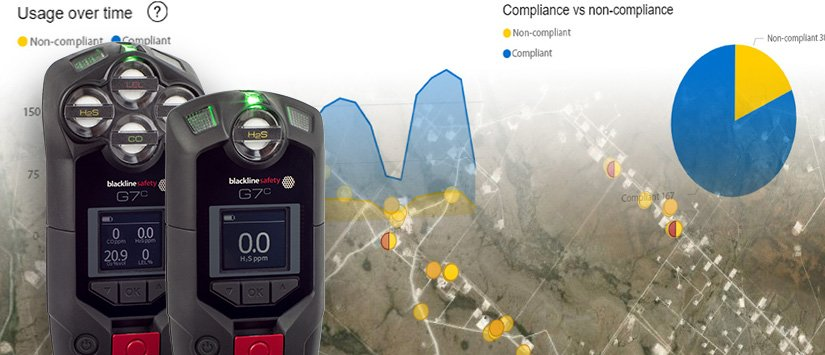 Blackline Safety G7 connected safety and data analytics 825x355 banner-1