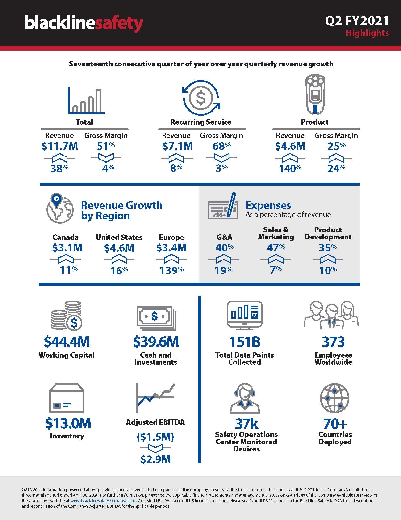 Quarterly infographic-Q2 2021-3 mo (1)