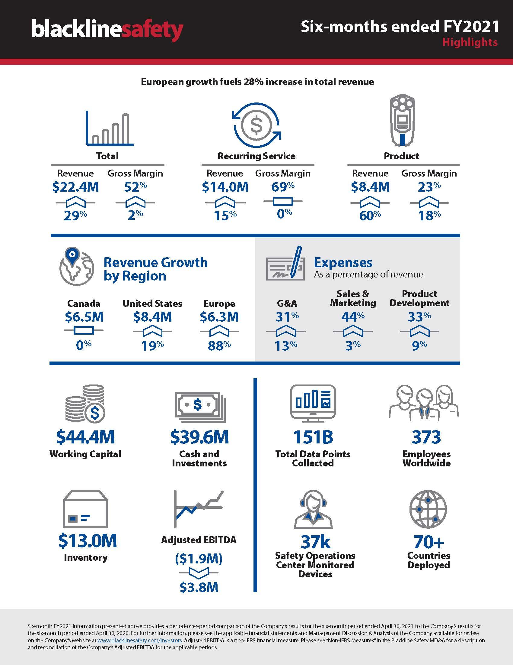 Quarterly infographic-Q2 2021-6 mo (1)