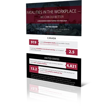 Fatalities in the Workplace