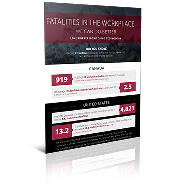 Fatalities in the workplace gas detection and lone worker safety
