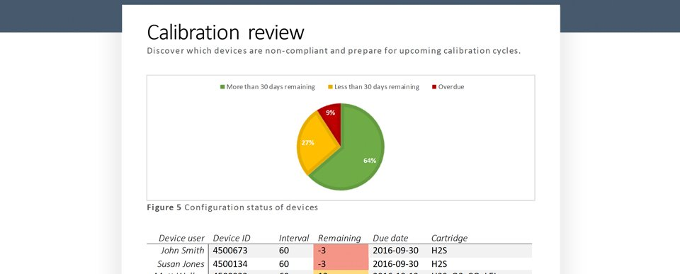 Blackline Safety compliance reports provide a simple green-yellow-red view of your entire workforce compliance.