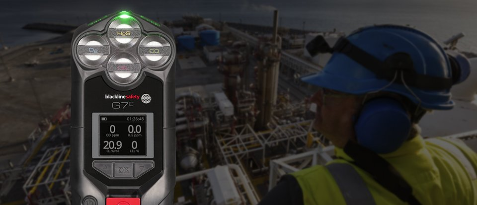 ATEX Certification gas detector